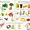 Cele mai stupide diete pentru slabit