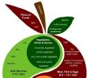 Cum ne ajuta sa slabim dieta Yin-Yang