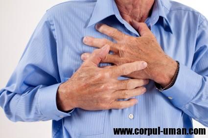 Simptome angina