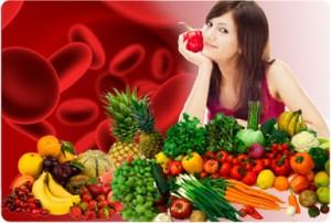 Dieta grupelor de sange