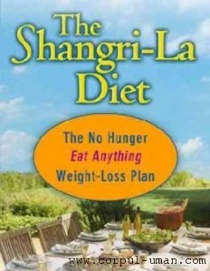 Dieta Shangri-la