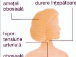 Sindromul Conn – Cauze si Tratament