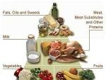 Recomandari esentiale referitoare la alimentatia diabeticilor