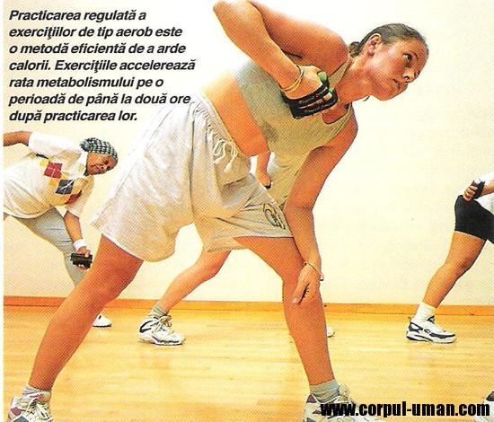 Greutatea corporala