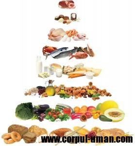 Dieta mediteraneeana - fertilitatea