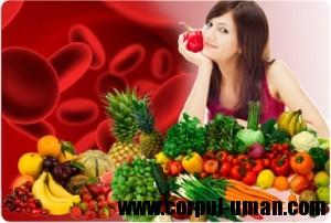 Dieta pe grupe de sange