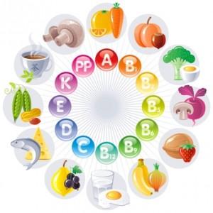 Carente de vitamine